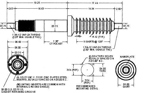 2000 Mv Series Apparatus Bushings 15 Kv 110 Kv Bil To
